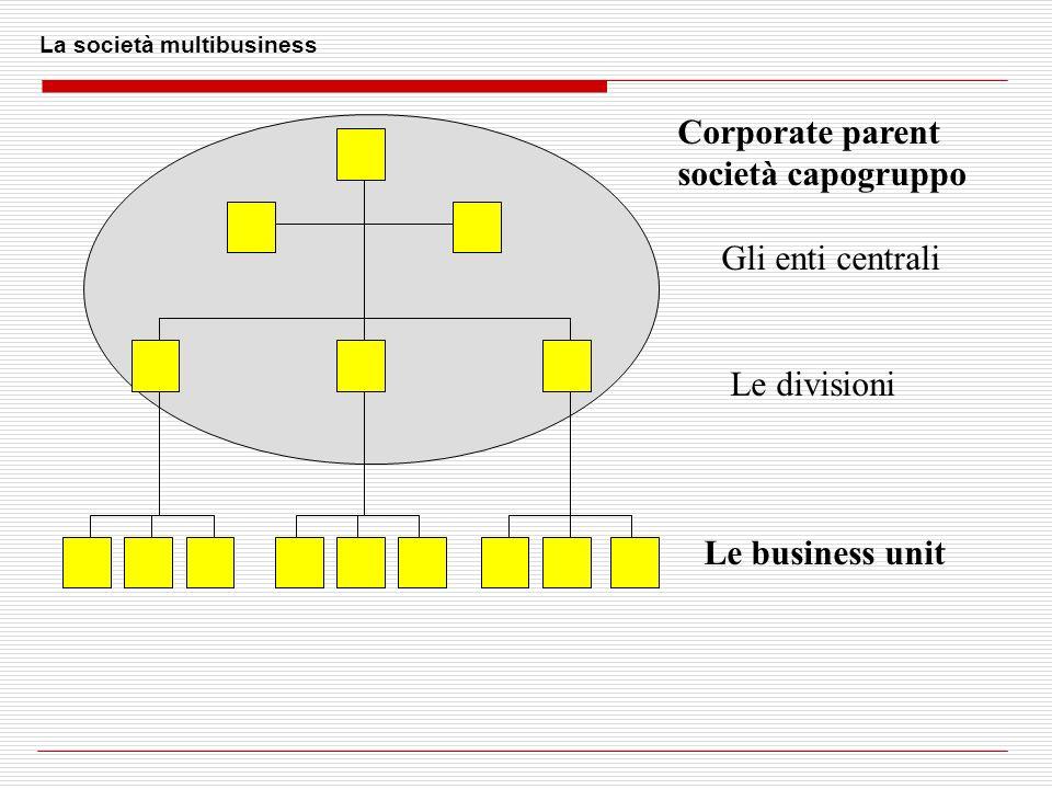 Corporate parent società capogruppo Gli enti centrali Le divisioni