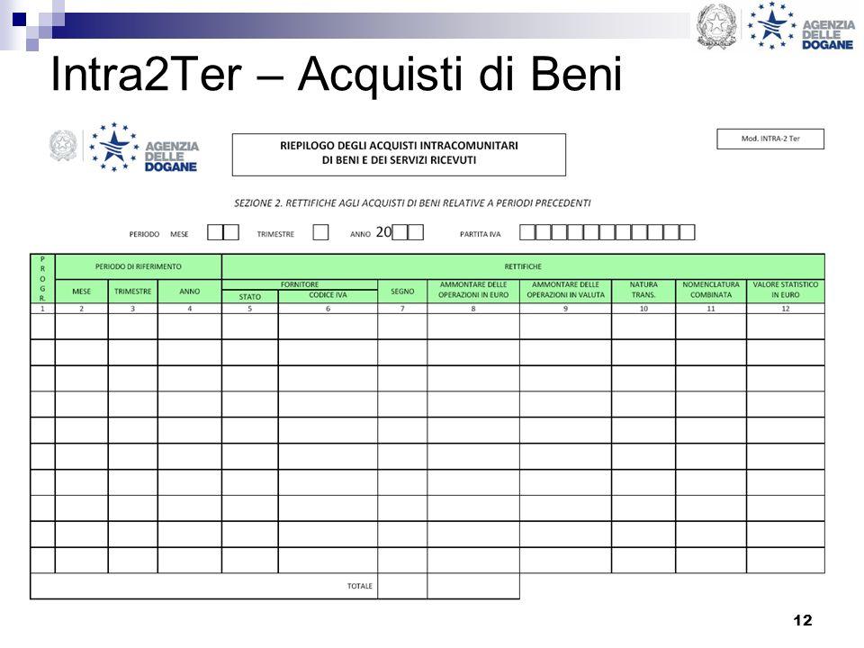 Intra2Ter – Acquisti di Beni