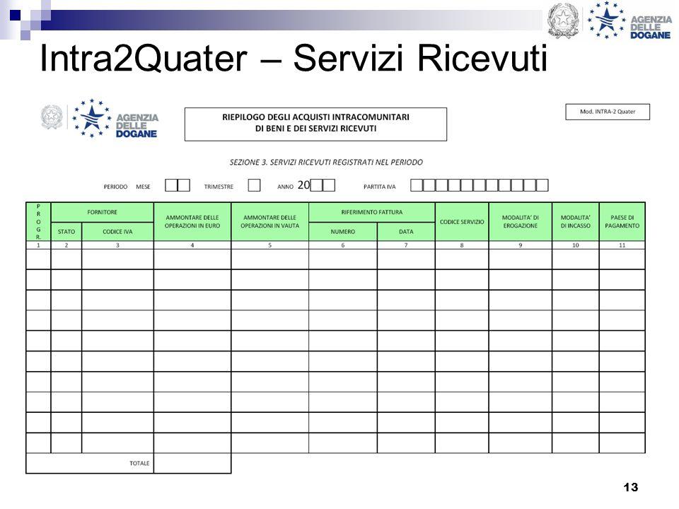 Intra2Quater – Servizi Ricevuti