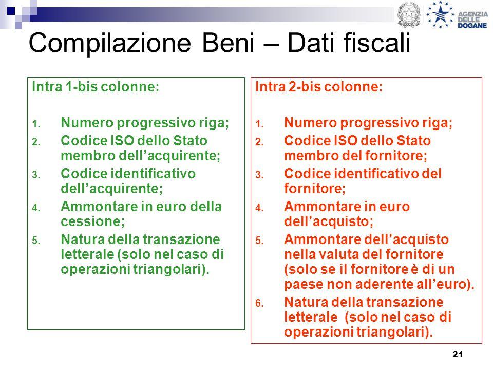 Compilazione Beni – Dati fiscali
