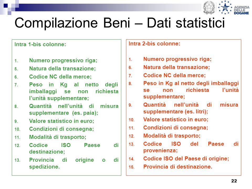 Compilazione Beni – Dati statistici