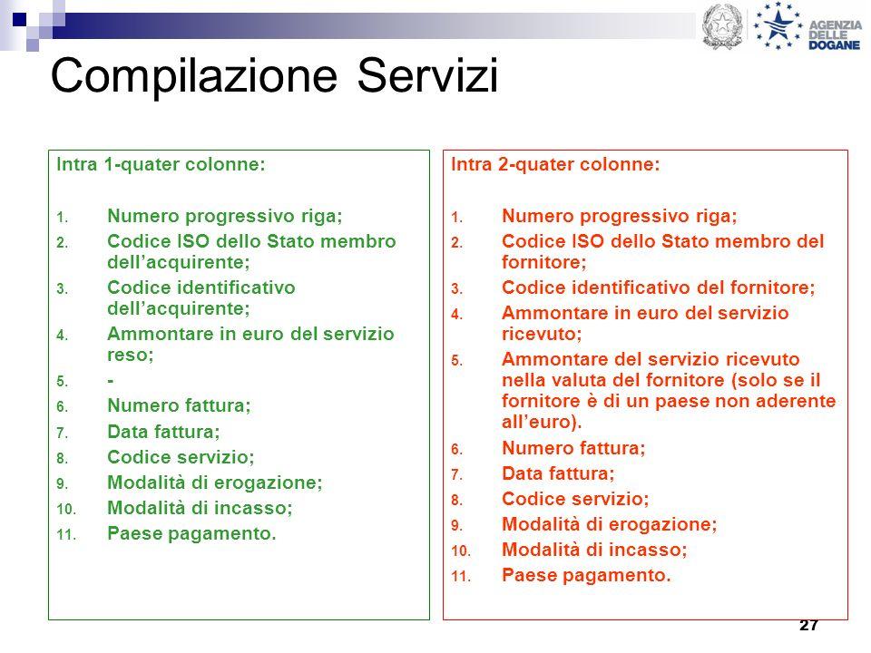 Compilazione Servizi Intra 1-quater colonne: Numero progressivo riga;