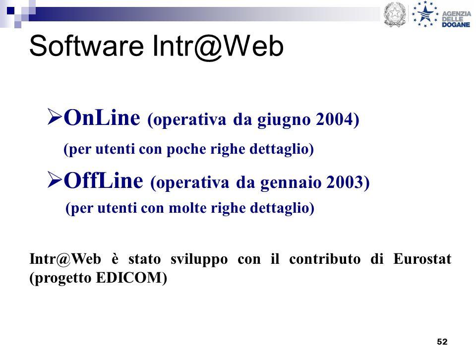Software Intr@Web OnLine (operativa da giugno 2004) (per utenti con poche righe dettaglio) OffLine (operativa da gennaio 2003)