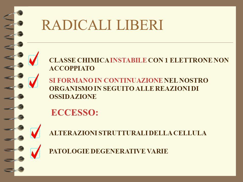 RADICALI LIBERI ECCESSO: