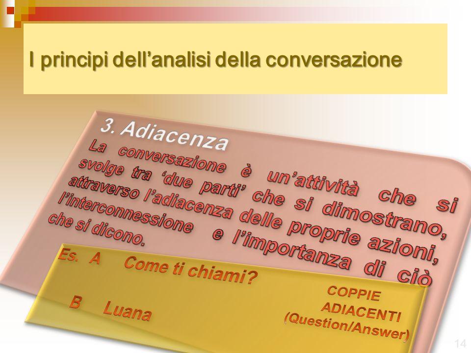 I principi dell'analisi della conversazione