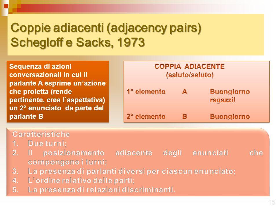 Coppie adiacenti (adjacency pairs) Schegloff e Sacks, 1973