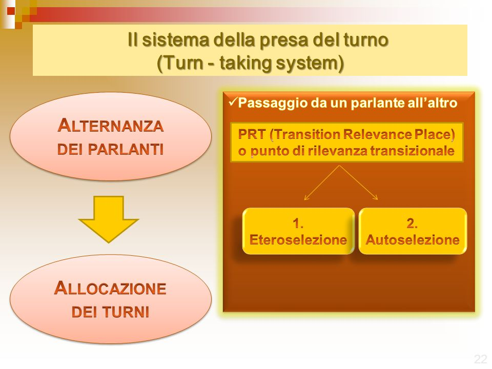 Il sistema della presa del turno (Turn - taking system)