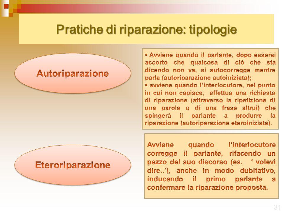 Pratiche di riparazione: tipologie