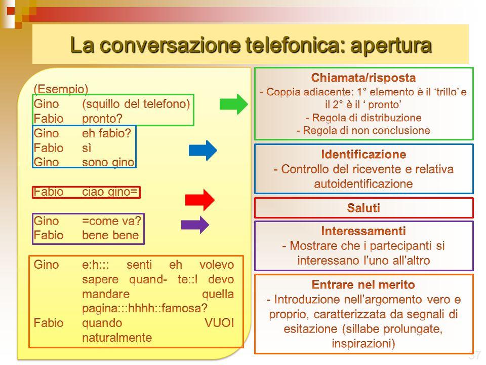 La conversazione telefonica: apertura