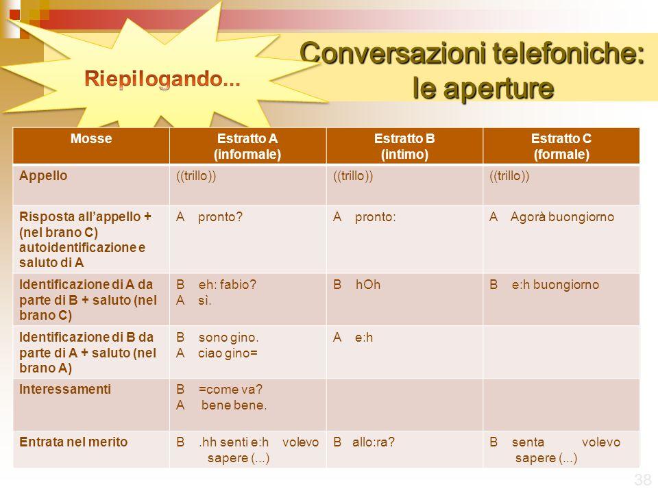 Conversazioni telefoniche: le aperture
