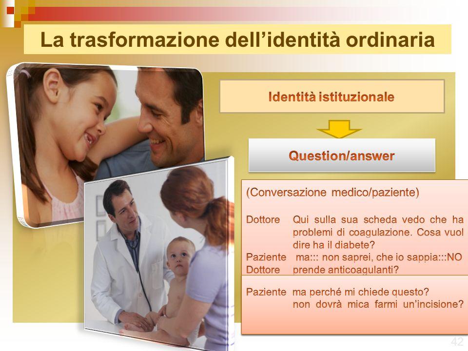 La trasformazione dell'identità ordinaria Identità istituzionale