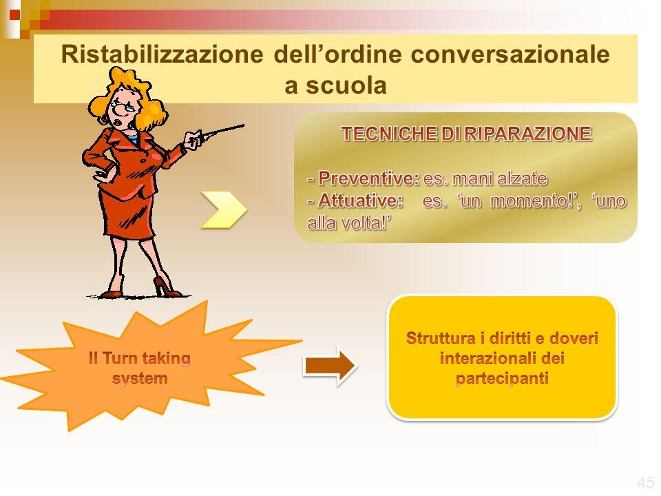 Ristabilizzazione dell'ordine conversazionale a scuola