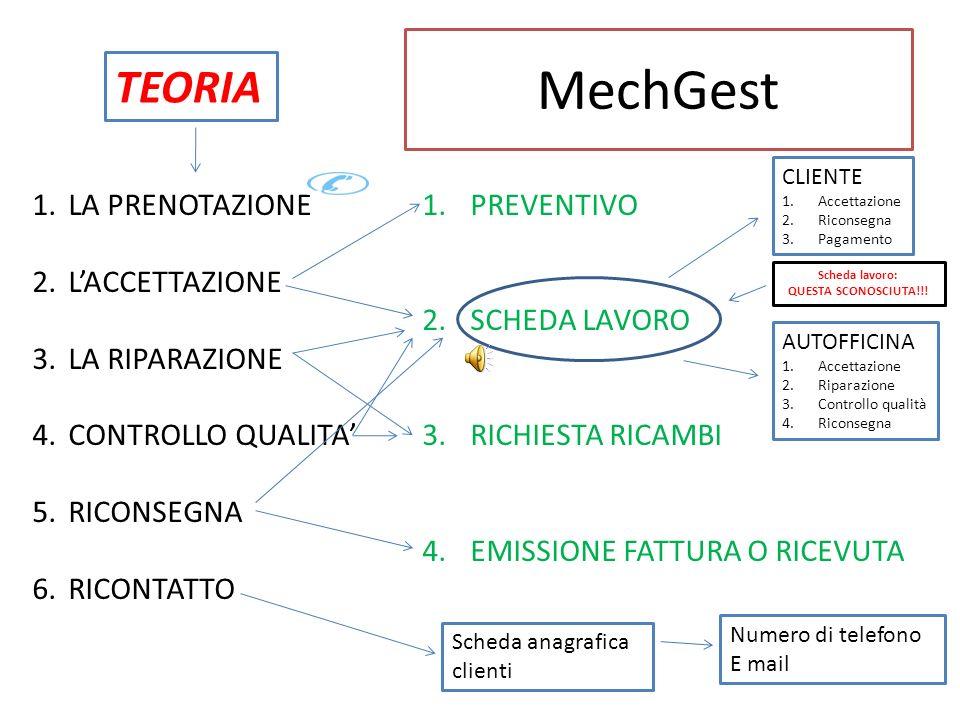 MechGest TEORIA LA PRENOTAZIONE L'ACCETTAZIONE LA RIPARAZIONE