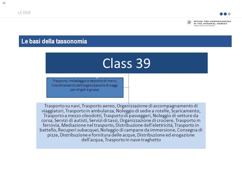 Class 39 Le basi della tassonomia