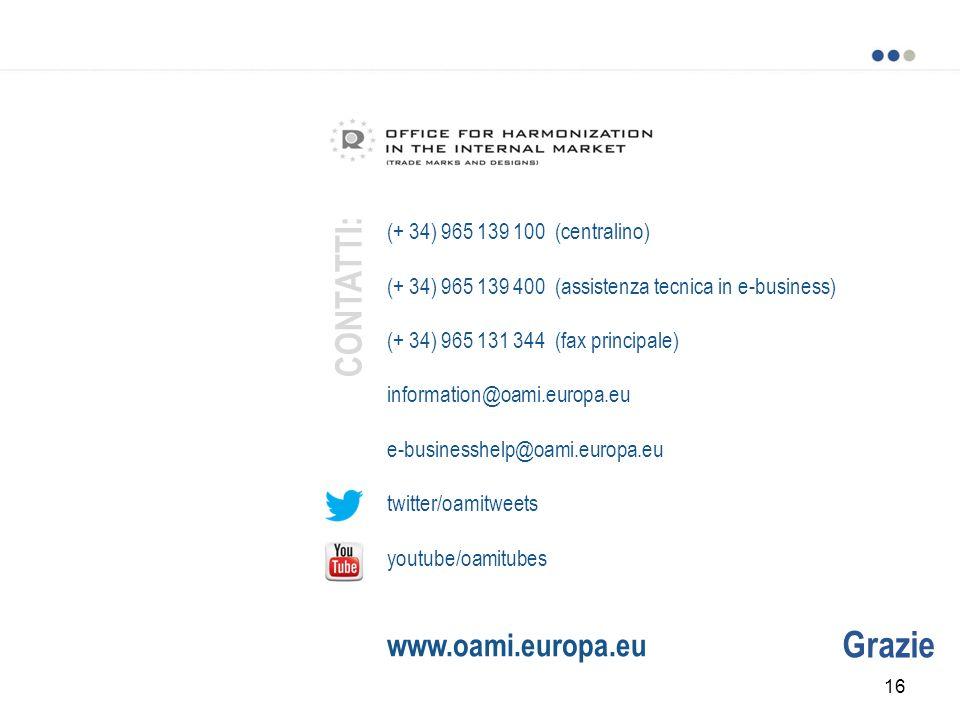 CONTATTI: Grazie www.oami.europa.eu