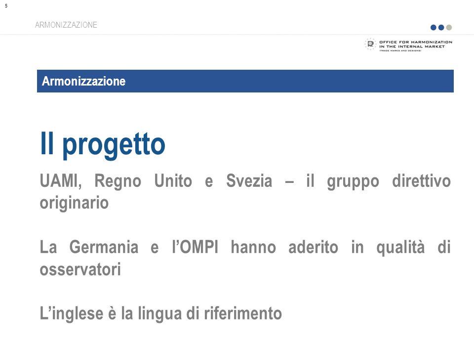 ARMONIZZAZIONE Armonizzazione. Il progetto. UAMI, Regno Unito e Svezia – il gruppo direttivo originario.