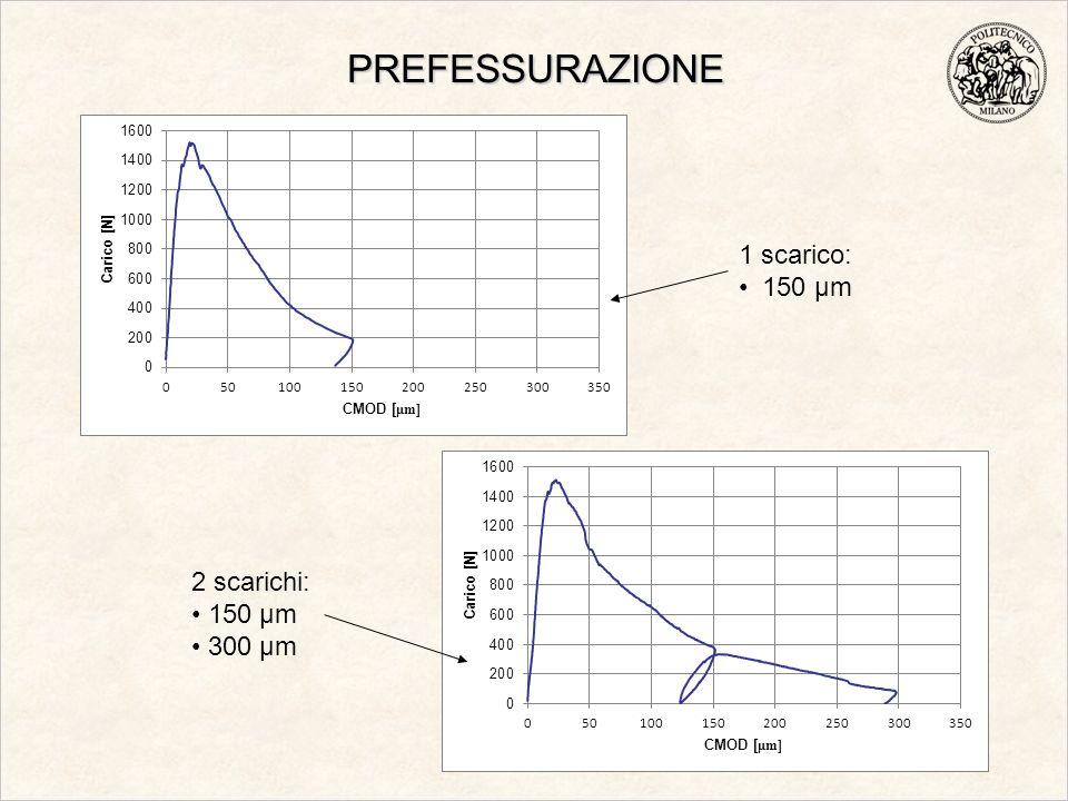 PREFESSURAZIONE 1 scarico: 150 μm 2 scarichi: 150 μm 300 μm