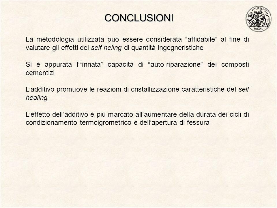 CONCLUSIONI La metodologia utilizzata può essere considerata affidabile al fine di valutare gli effetti del self heling di quantità ingegneristiche.