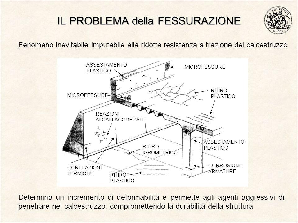IL PROBLEMA della FESSURAZIONE