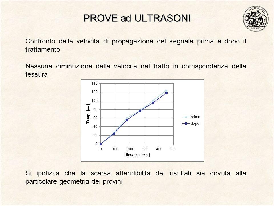 PROVE ad ULTRASONI Confronto delle velocità di propagazione del segnale prima e dopo il trattamento.