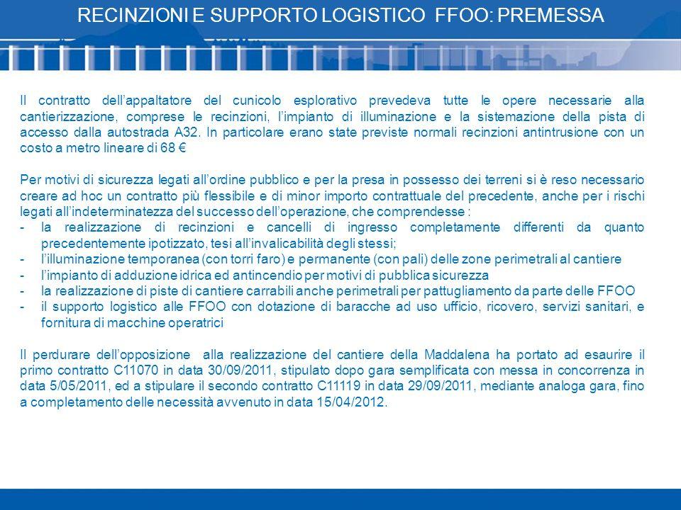 RECINZIONI E SUPPORTO LOGISTICO ffoo: PREMESSA