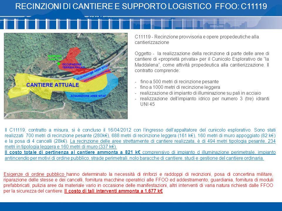 RECINZIONI di cantiere E SUPPORTO LOGISTICO ffoo: C11119