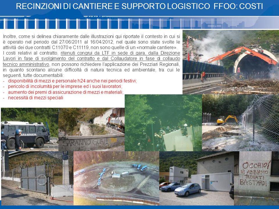 RECINZIONI di cantiere E SUPPORTO LOGISTICO ffoo: costi