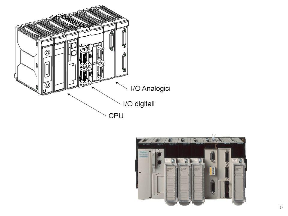 I/O digitali I/O Analogici CPU