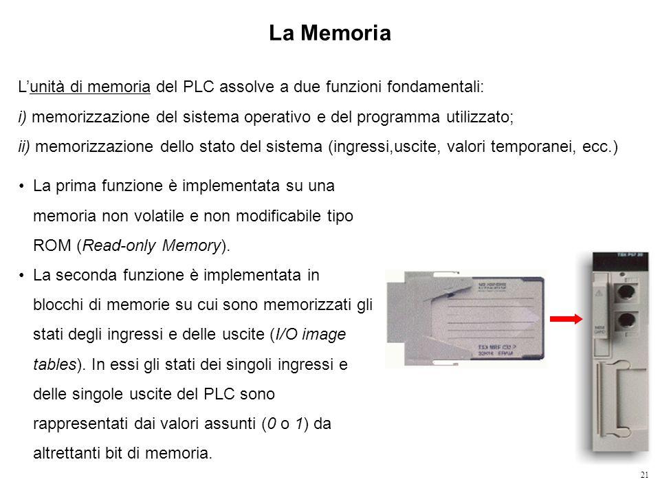 La Memoria L'unità di memoria del PLC assolve a due funzioni fondamentali: i) memorizzazione del sistema operativo e del programma utilizzato;