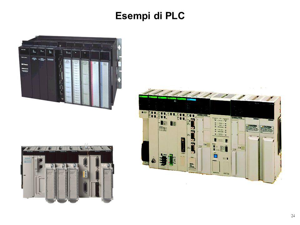 Esempi di PLC 1. PLC FANUC 2. PLC OMRON 3. PLC SCHNEIDER