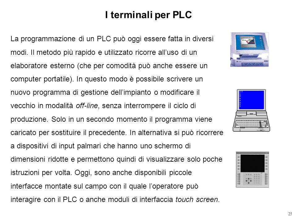 I terminali per PLC