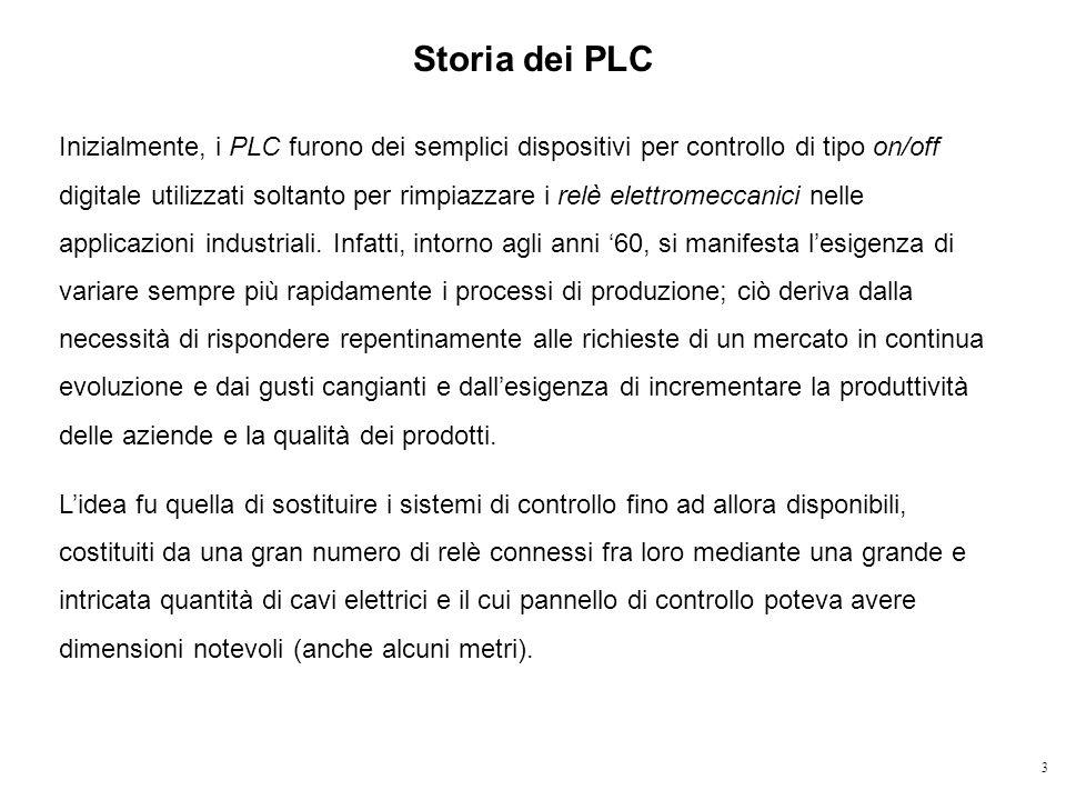 Storia dei PLC
