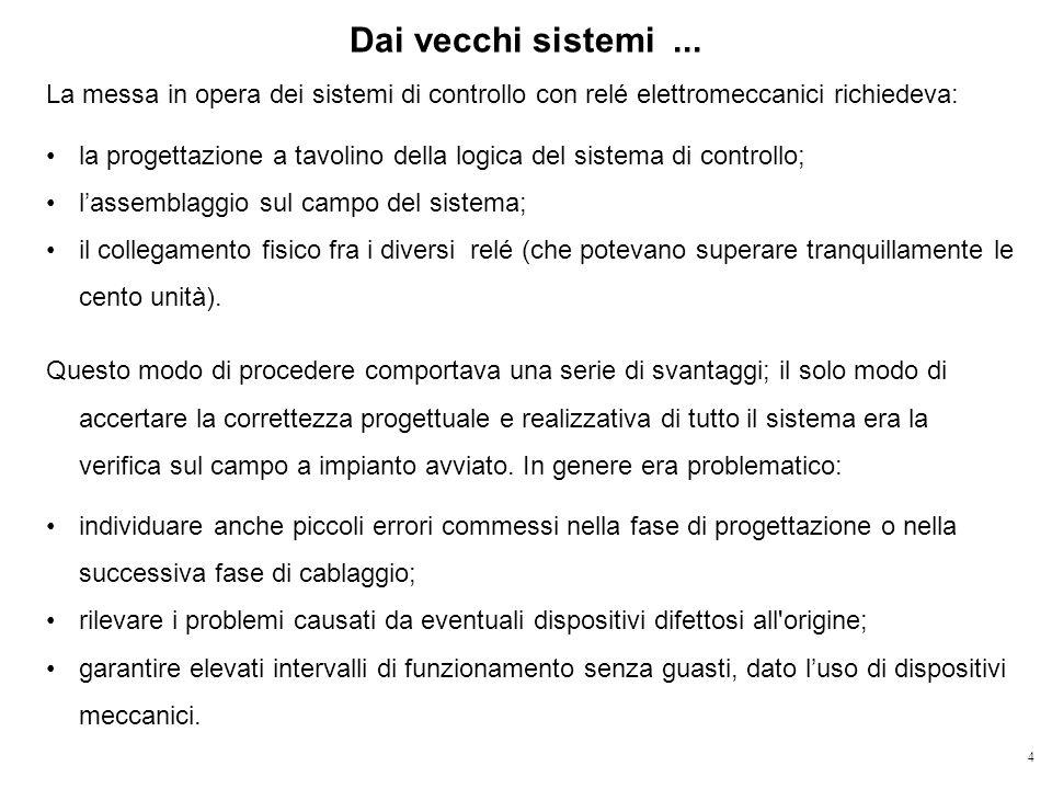 Dai vecchi sistemi ... La messa in opera dei sistemi di controllo con relé elettromeccanici richiedeva:
