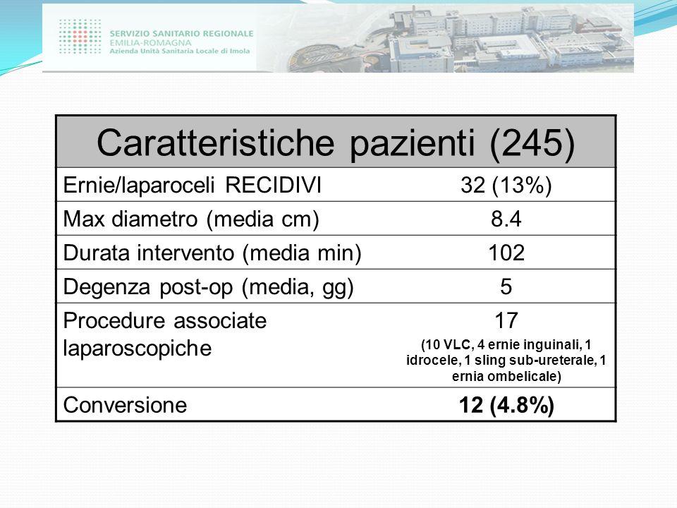 Caratteristiche pazienti (245)