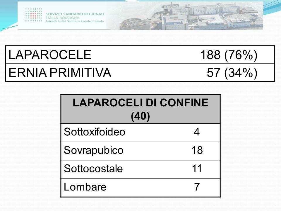 LAPAROCELI DI CONFINE (40)
