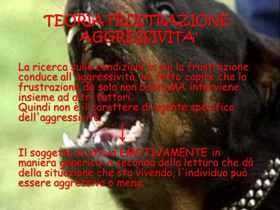 TEORIA FRUSTRAZIONE-AGGRESSIVITA
