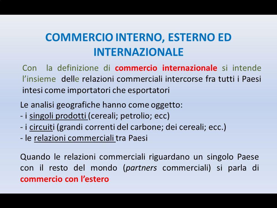 COMMERCIO INTERNO, ESTERNO ED INTERNAZIONALE