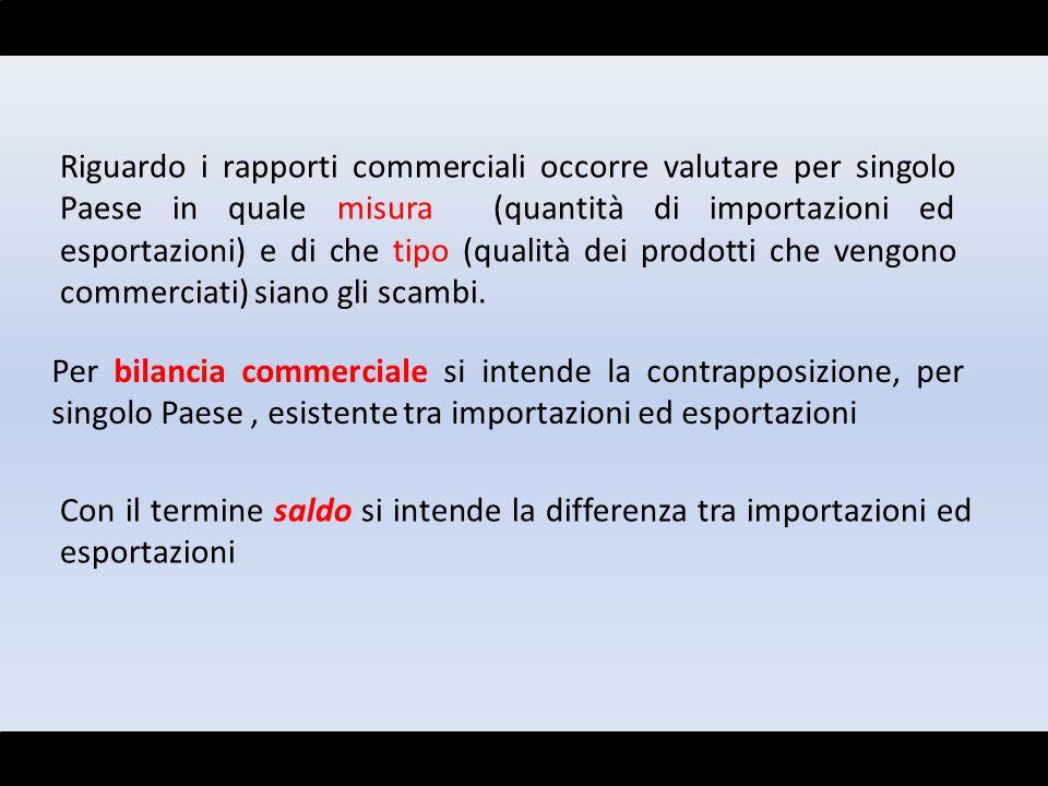 Riguardo i rapporti commerciali occorre valutare per singolo Paese in quale misura (quantità di importazioni ed esportazioni) e di che tipo (qualità dei prodotti che vengono commerciati) siano gli scambi.