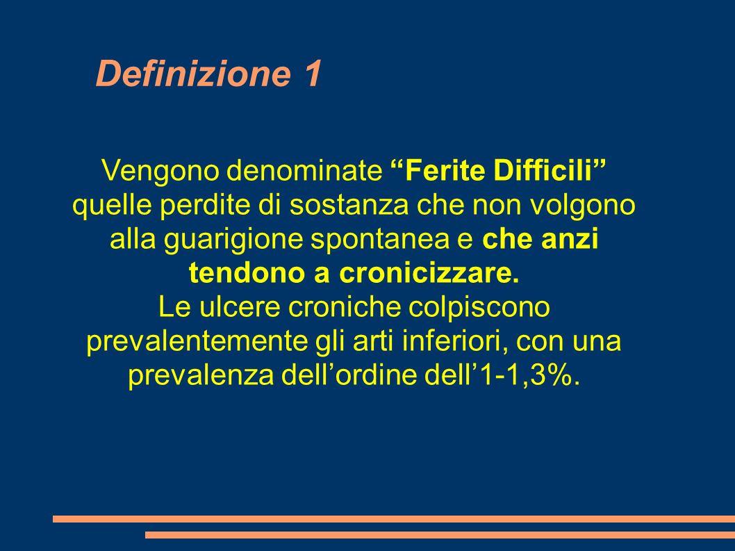 Definizione 1