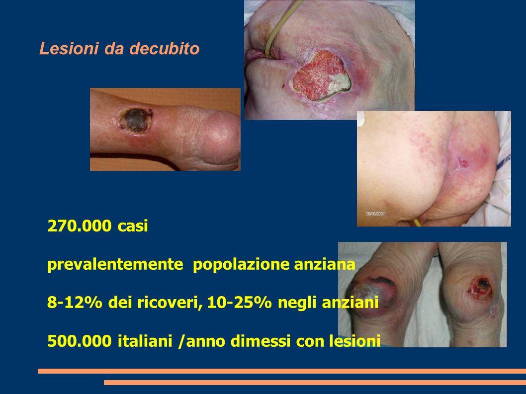 Lesioni da decubito 270.000 casi prevalentemente popolazione anziana