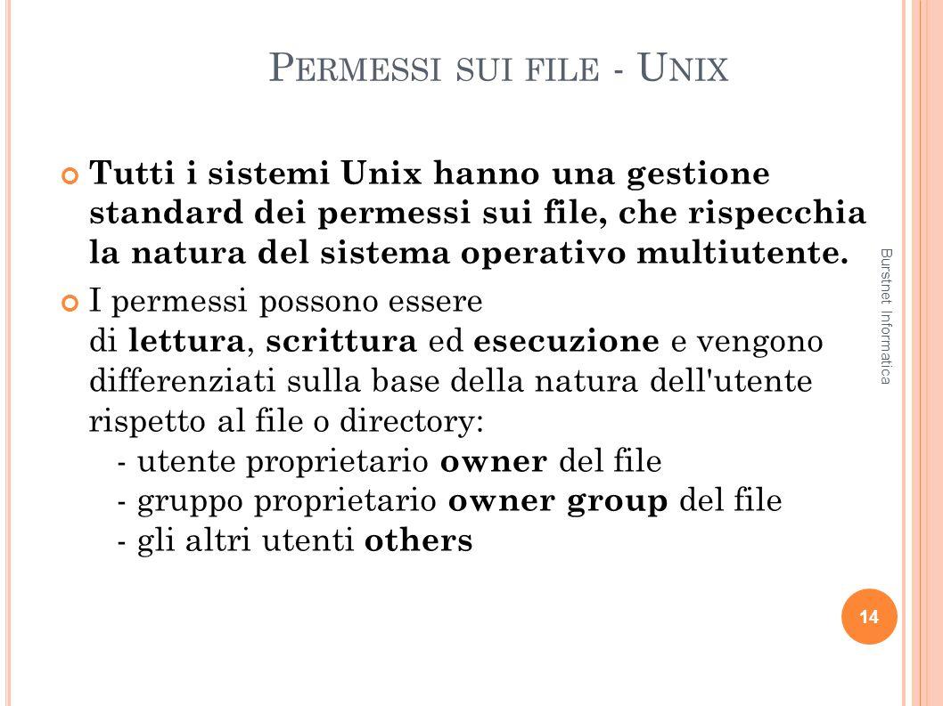 Permessi sui file - Unix