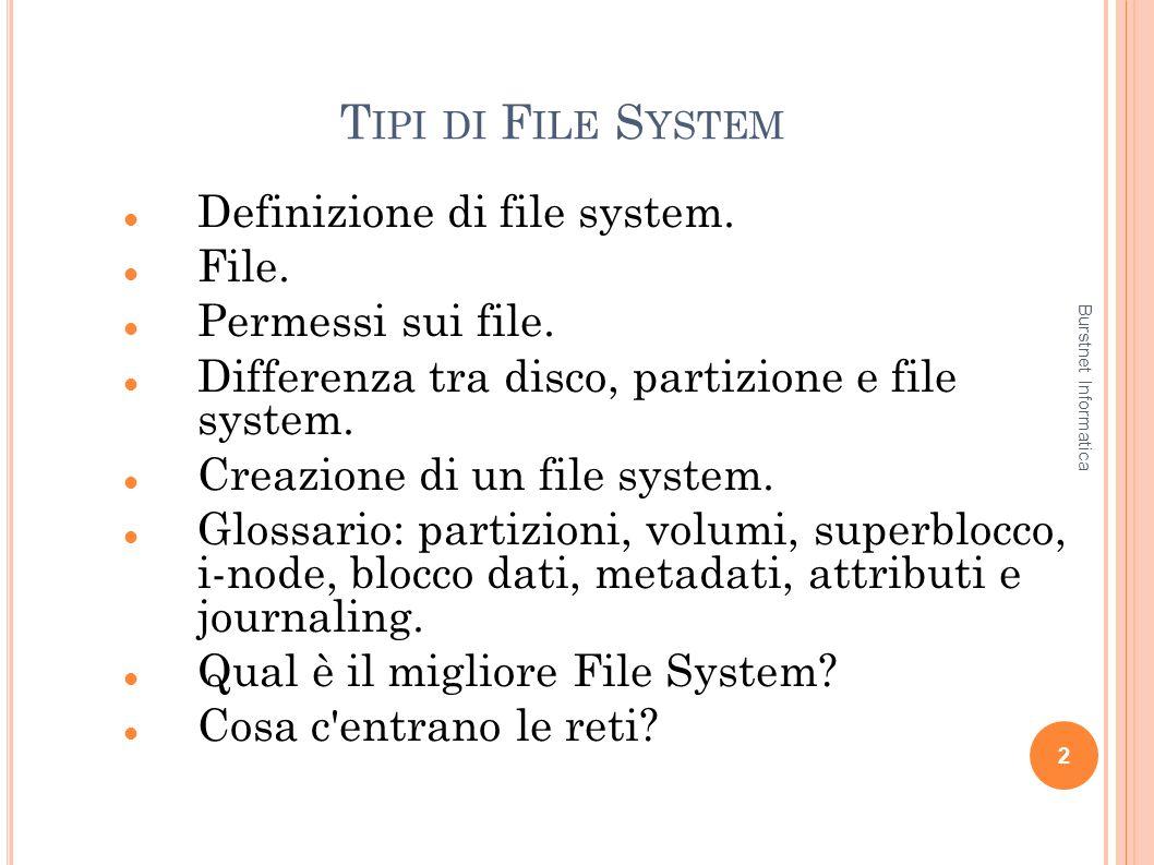 Tipi di File System Definizione di file system. File.
