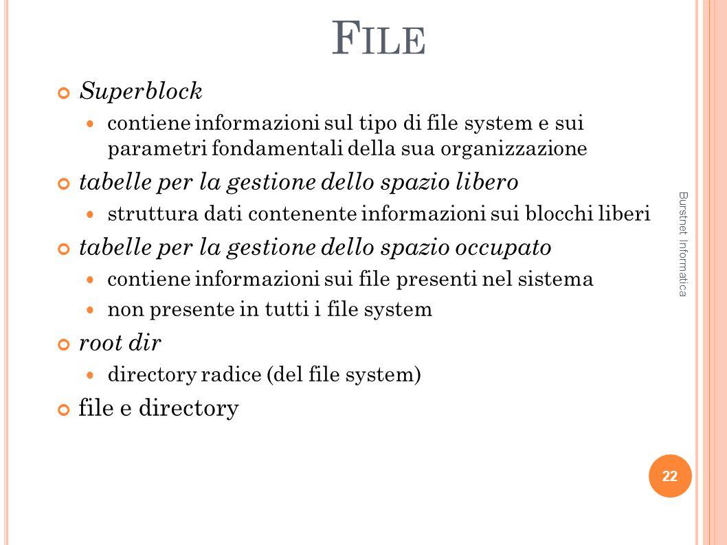 File Superblock tabelle per la gestione dello spazio libero