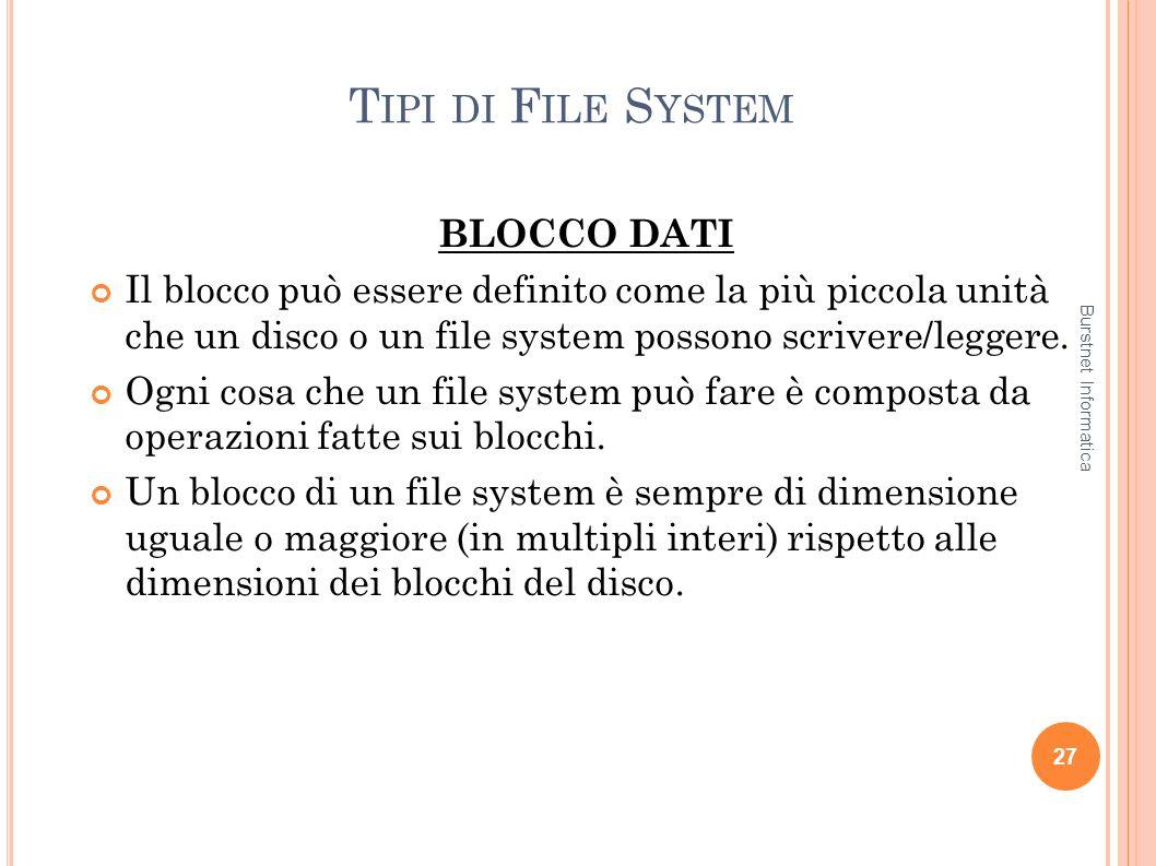 Tipi di File System BLOCCO DATI