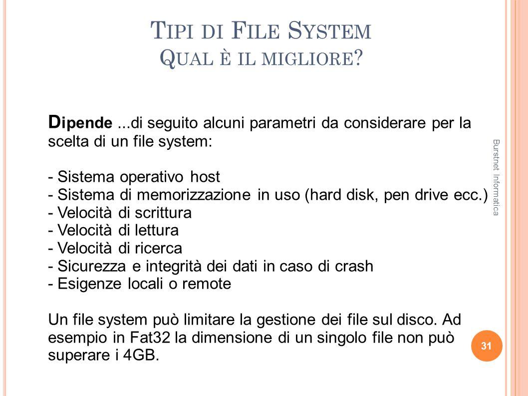 Tipi di File System Qual è il migliore