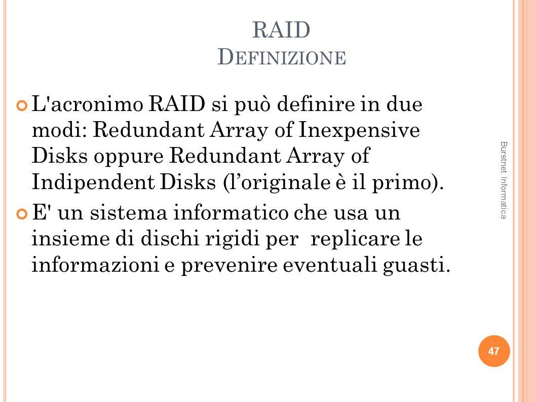 RAID Definizione