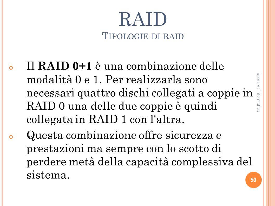 RAID Tipologie di raid