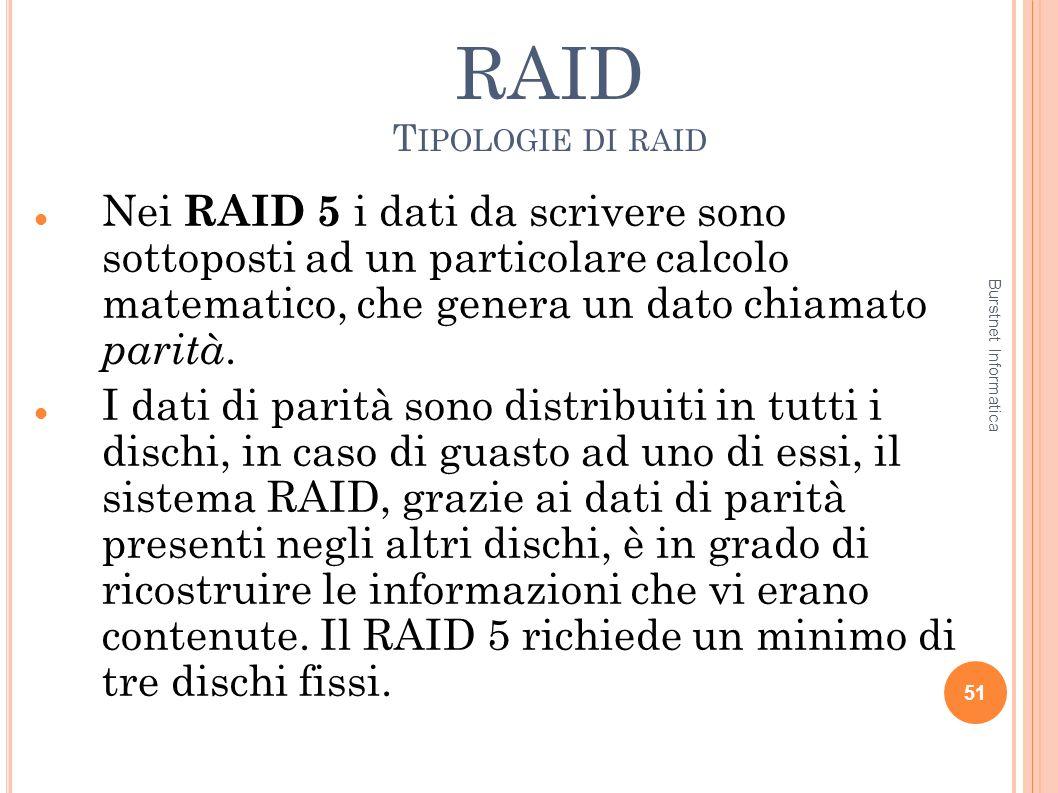 RAID Tipologie di raid Nei RAID 5 i dati da scrivere sono sottoposti ad un particolare calcolo matematico, che genera un dato chiamato parità.