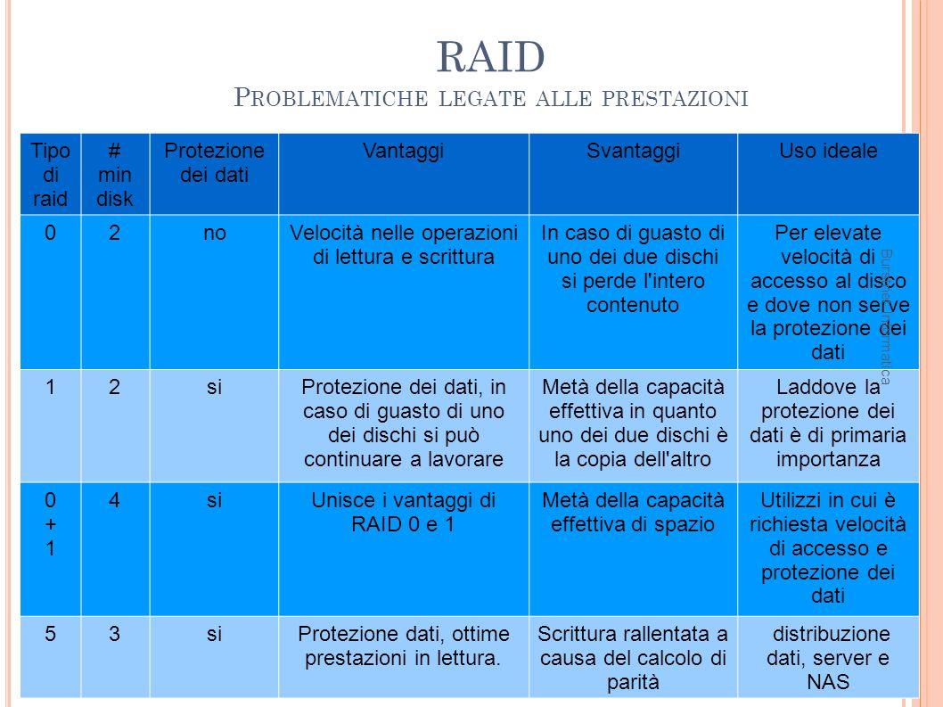 RAID Problematiche legate alle prestazioni