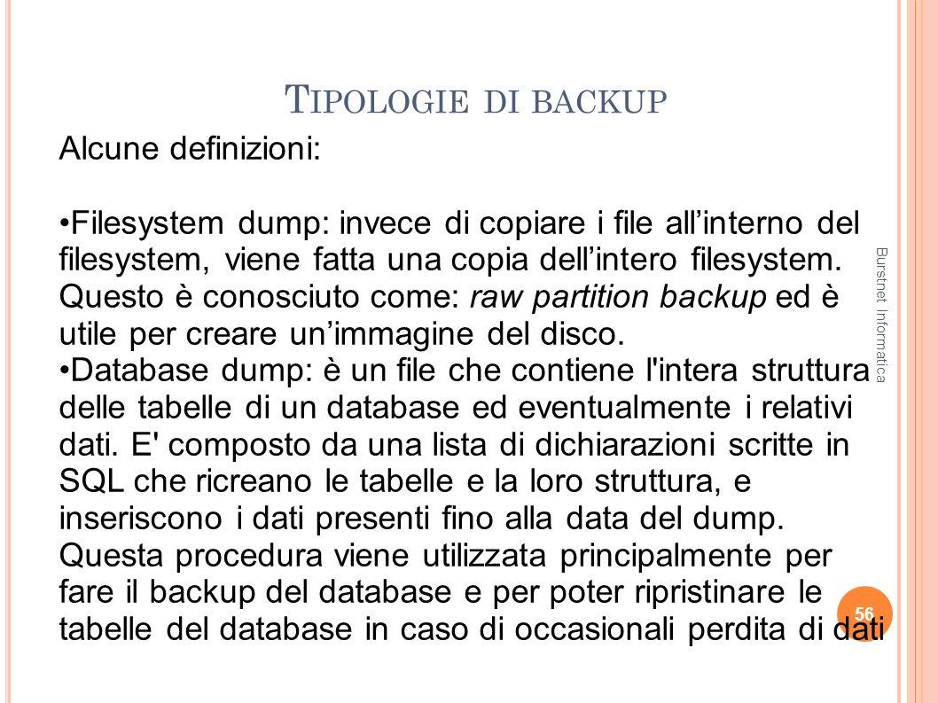 Tipologie di backup Alcune definizioni: